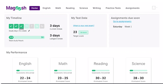 Magoosh - Student Dashboard - Home Screen